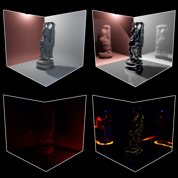 A relit Cornell Box augmented by the Buddha statue (left diffuse, right specular). The lower row shows a 16x enhanced difference image between a regularly lit scene and a scene augmented by the Buddha and relit with DVCT.